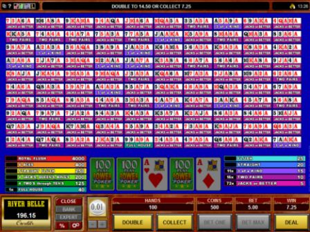 Aces and Faces Video Poker Game 100 Hand